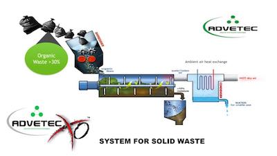 Advetec XO solid organic waste schematic